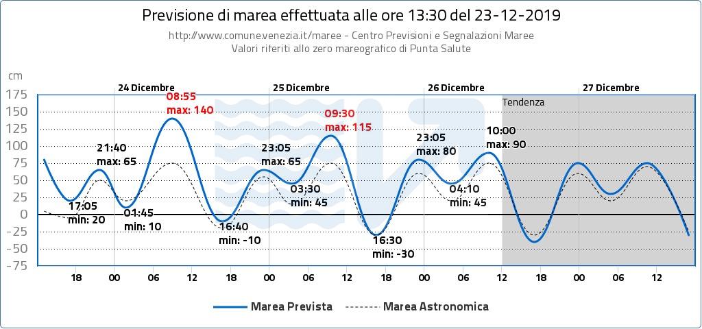 bollettino_grafico-12-35