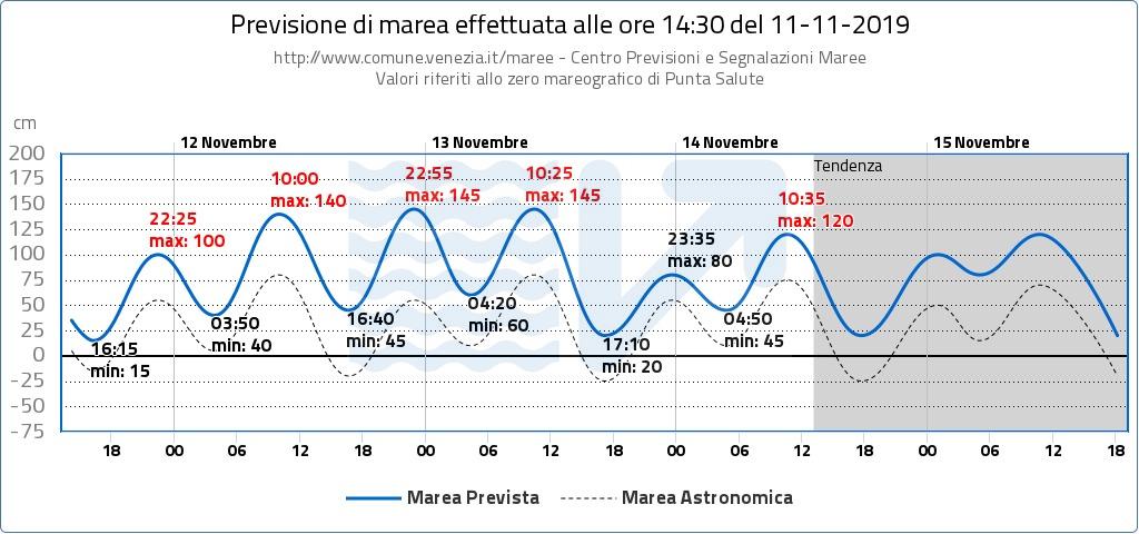 bollettino_grafico-12-26